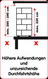 DI_hoogte_afwijkend_DE