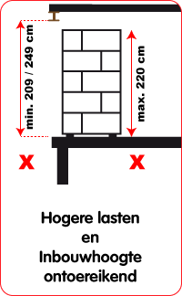 http://www.haagh-protection.com/wp-content/uploads/2015/filter/DI_hoogte_afwijkend_NL.png