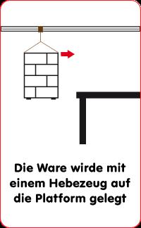 Freie Absatzkante