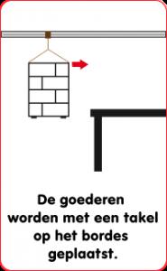 Doorlaatinricting met takel